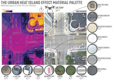 Exploration Grant SmithGroup Diagram Urban Heat Island Effect