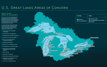 U.S. Great Lakes Areas of Concern