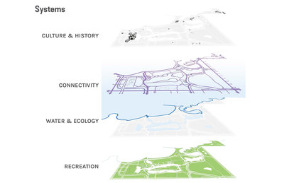 Chicago South Lakefront Plan Park District Lake Michigan Diagram Parks and Open Spaces Landscape Architecture SmithGroup