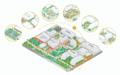 Campus - Reimagining The Public Realm | SmithGroup